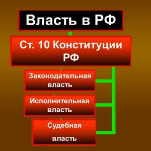 Органы власти Троицко-Печерска