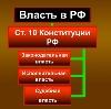 Органы власти в Троицко-Печерске